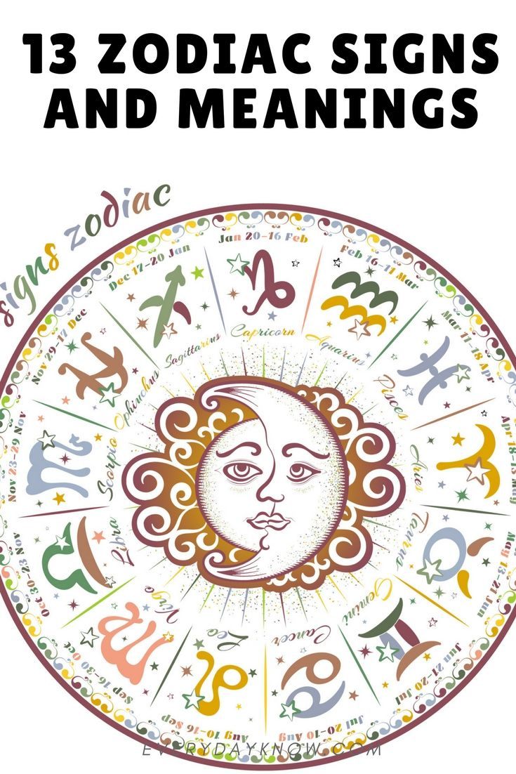 13 Zodiac Signs And Meanings | 13Th Zodiac Sign, Zodiac
