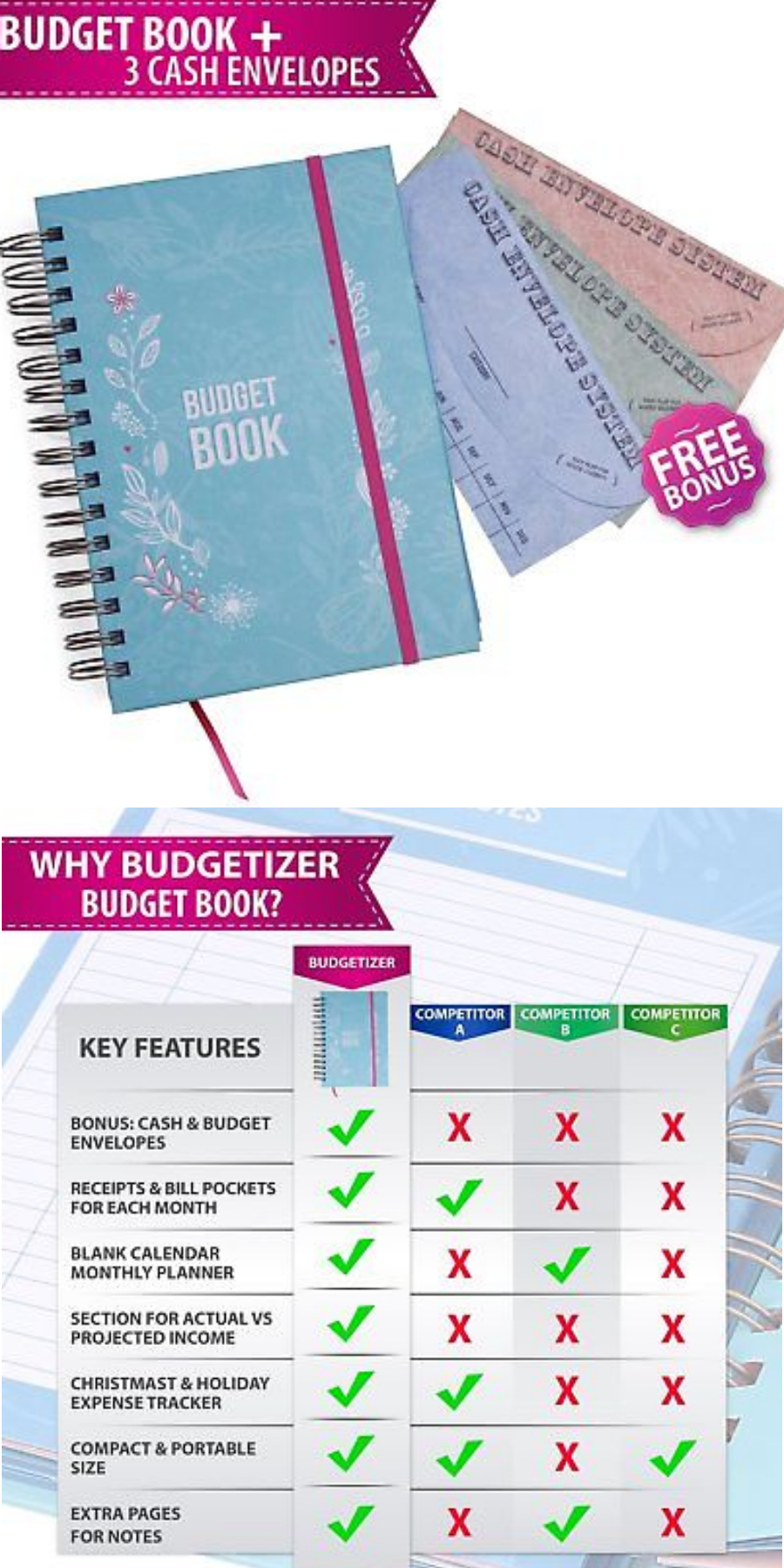 166-Page Budget Notebook Includes: 2018-2019-2020 Yearly