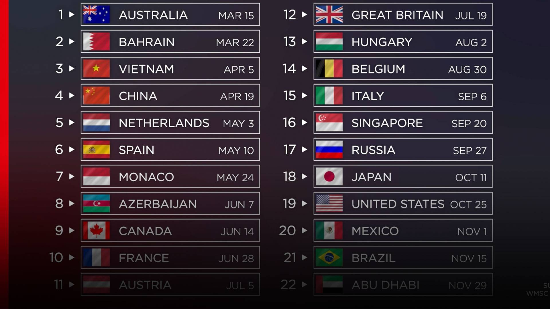 2020 F1 Calendar Revealed - What's New?
