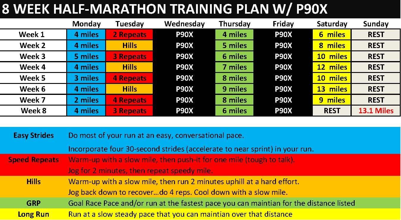 8 Week Half-Marathon Training Plan With P90X.for After