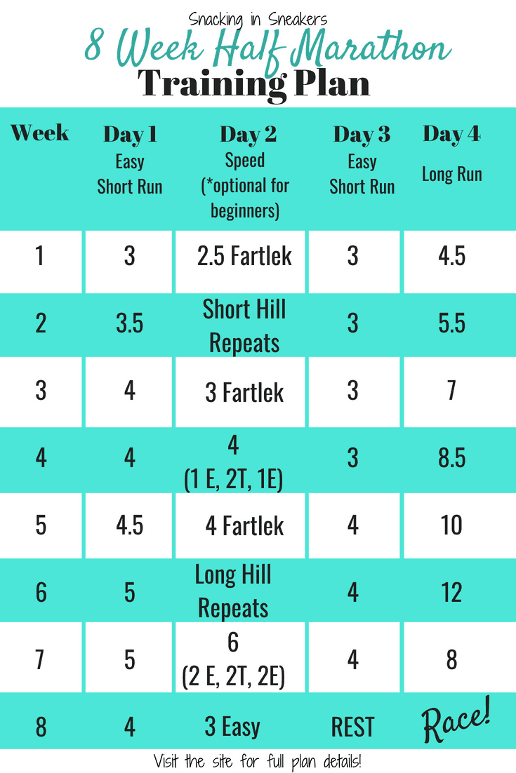 8 Week Half Marathon Training Schedule | Running Training