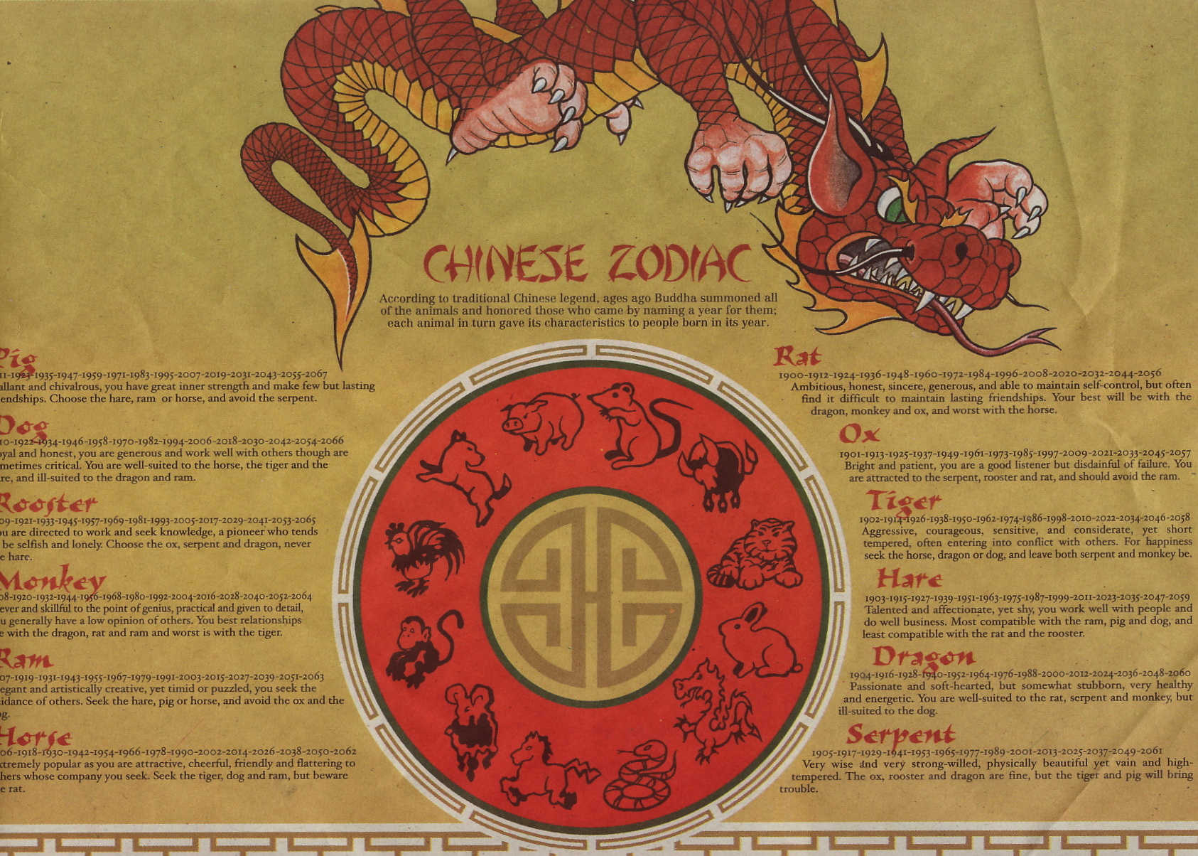 Chinese All About: Printable Chinese Zodiac Placemat