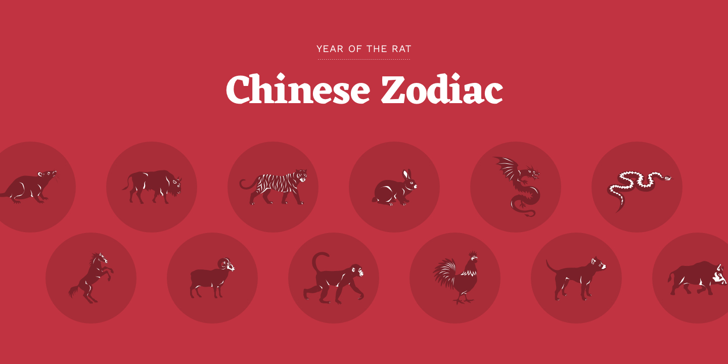Chinese Zodiac – Chinese New Year 2020