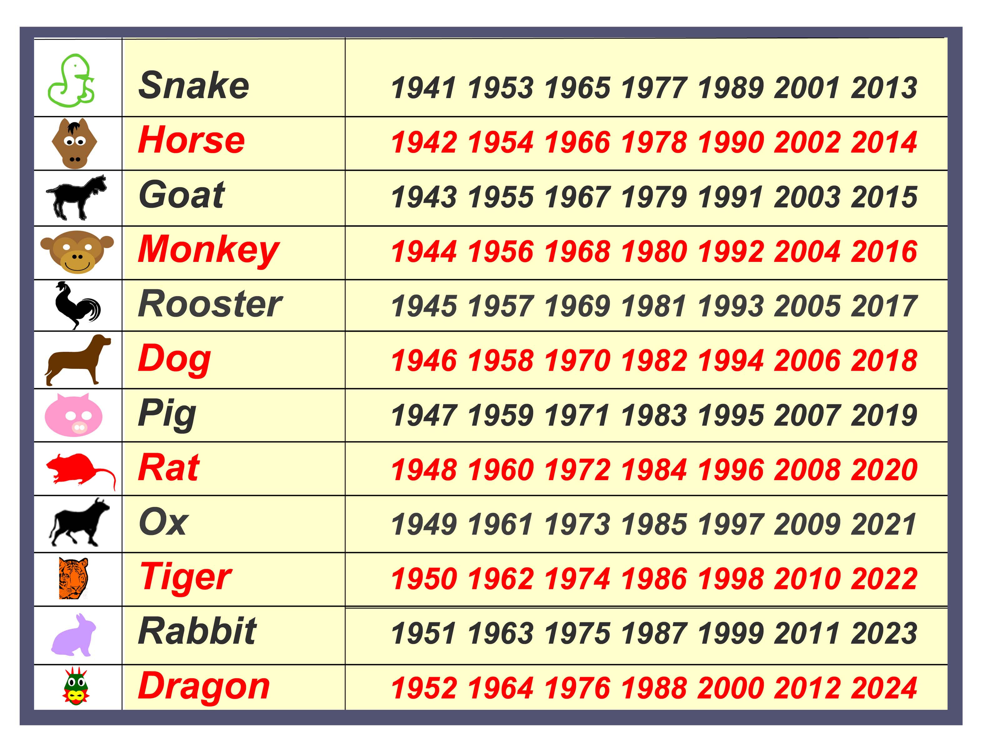 Chinese Zodiac | Fascinating Animals