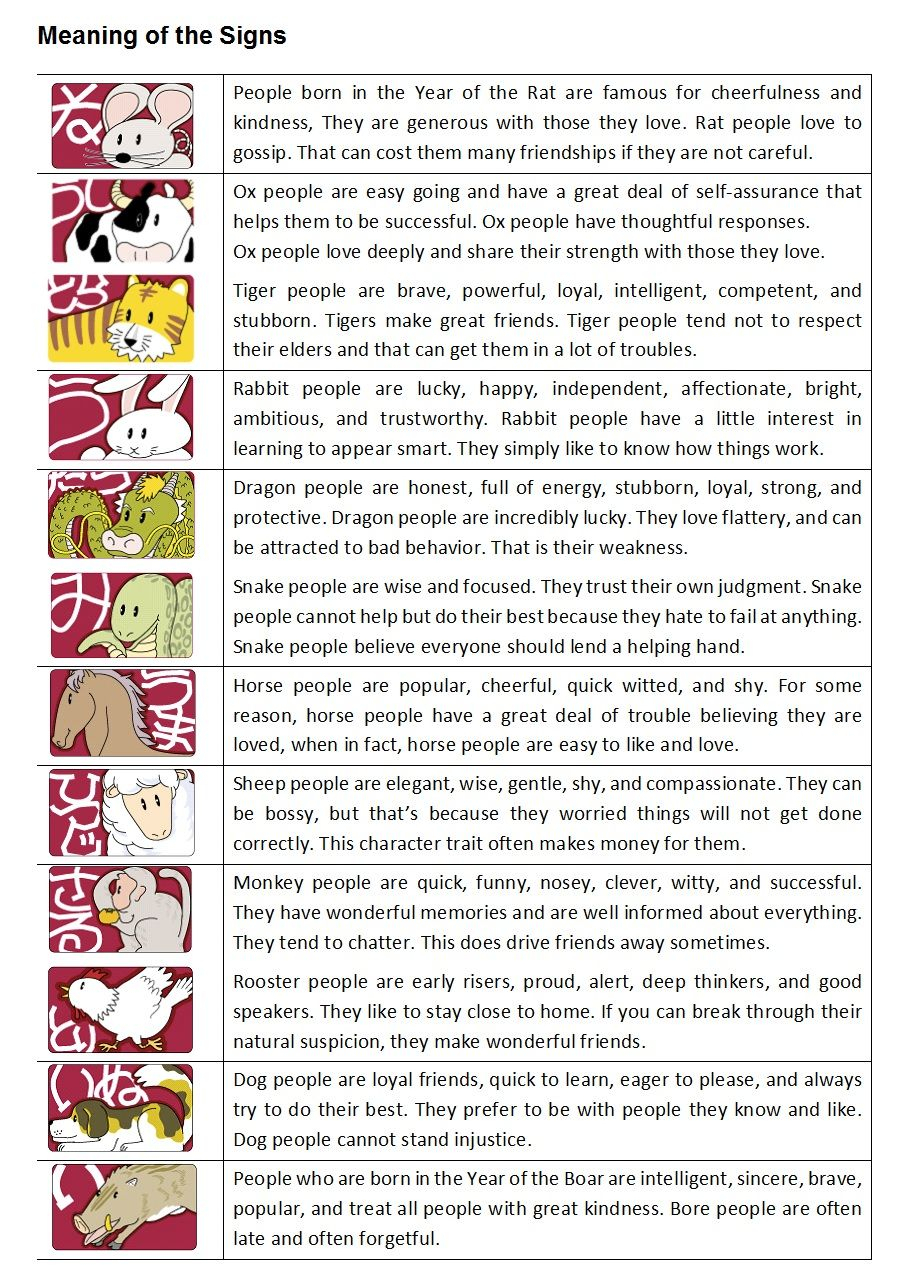 Chinese Zodiac - Meaning Of The Signs: In Japan We Don't
