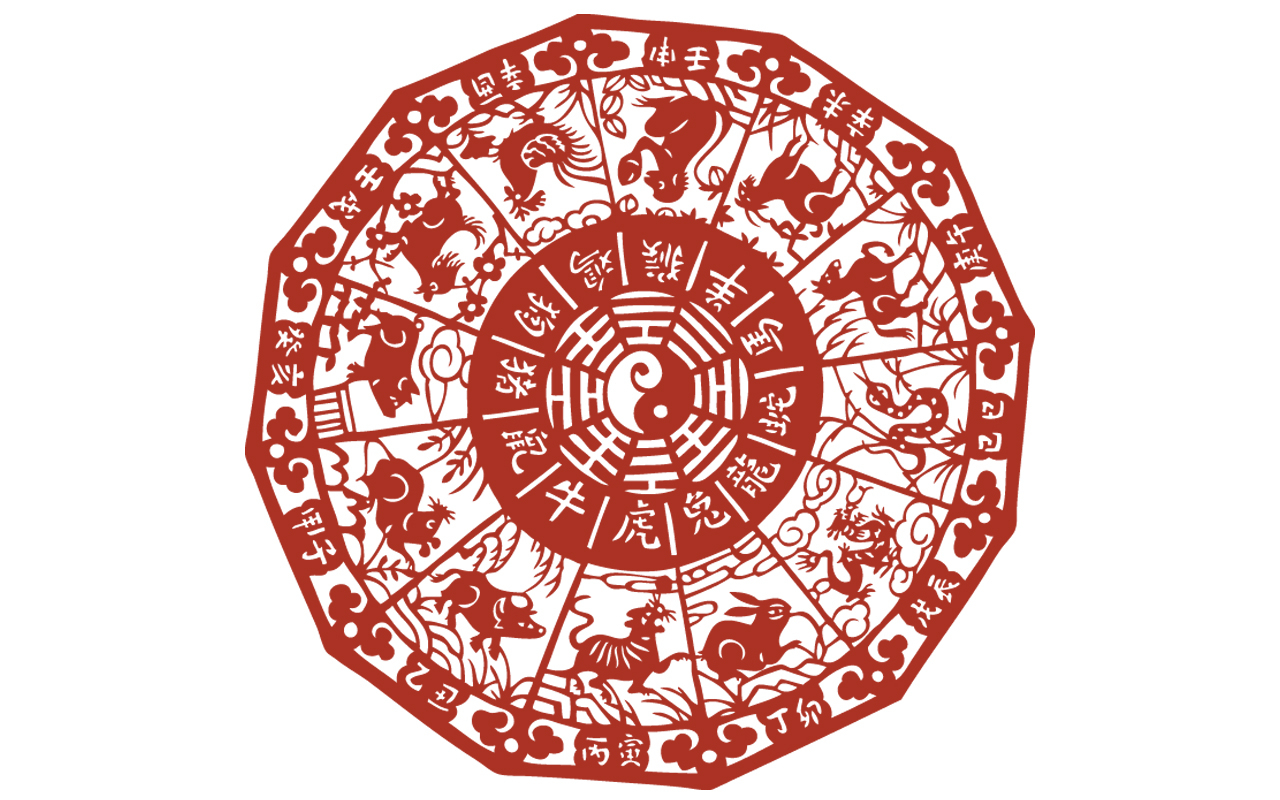 Chinese Zodiac: What Does Your Sign Say About You?   Tcm World