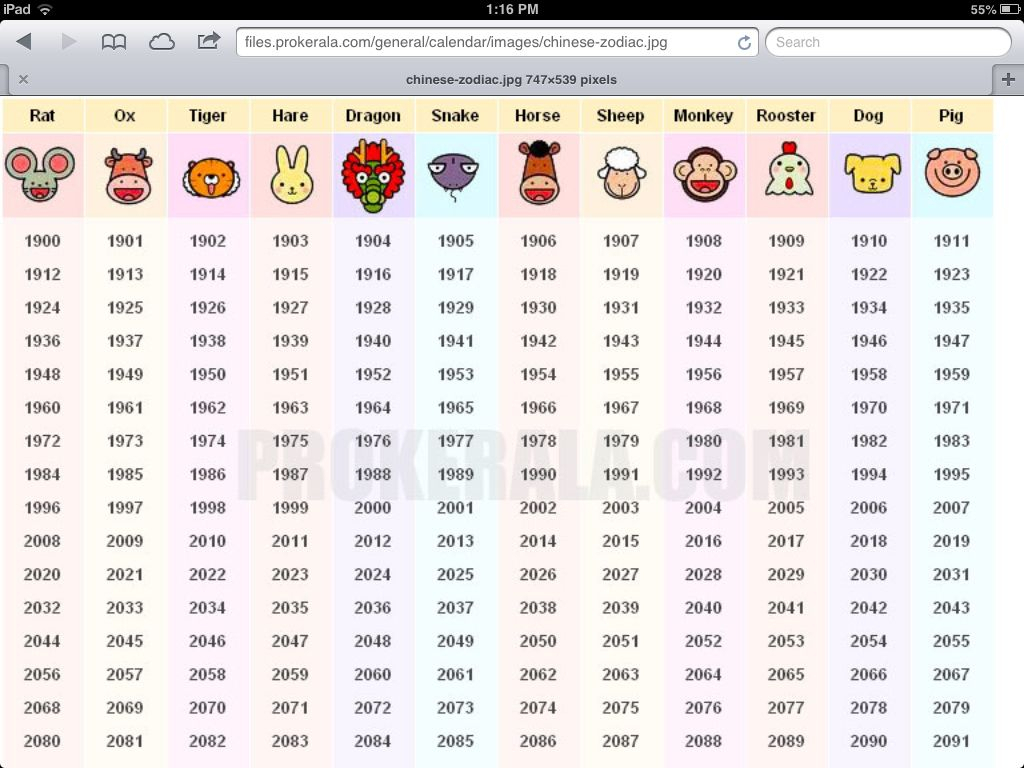 Chinese Zodiac - Years To Determine Your Sign   Chinese