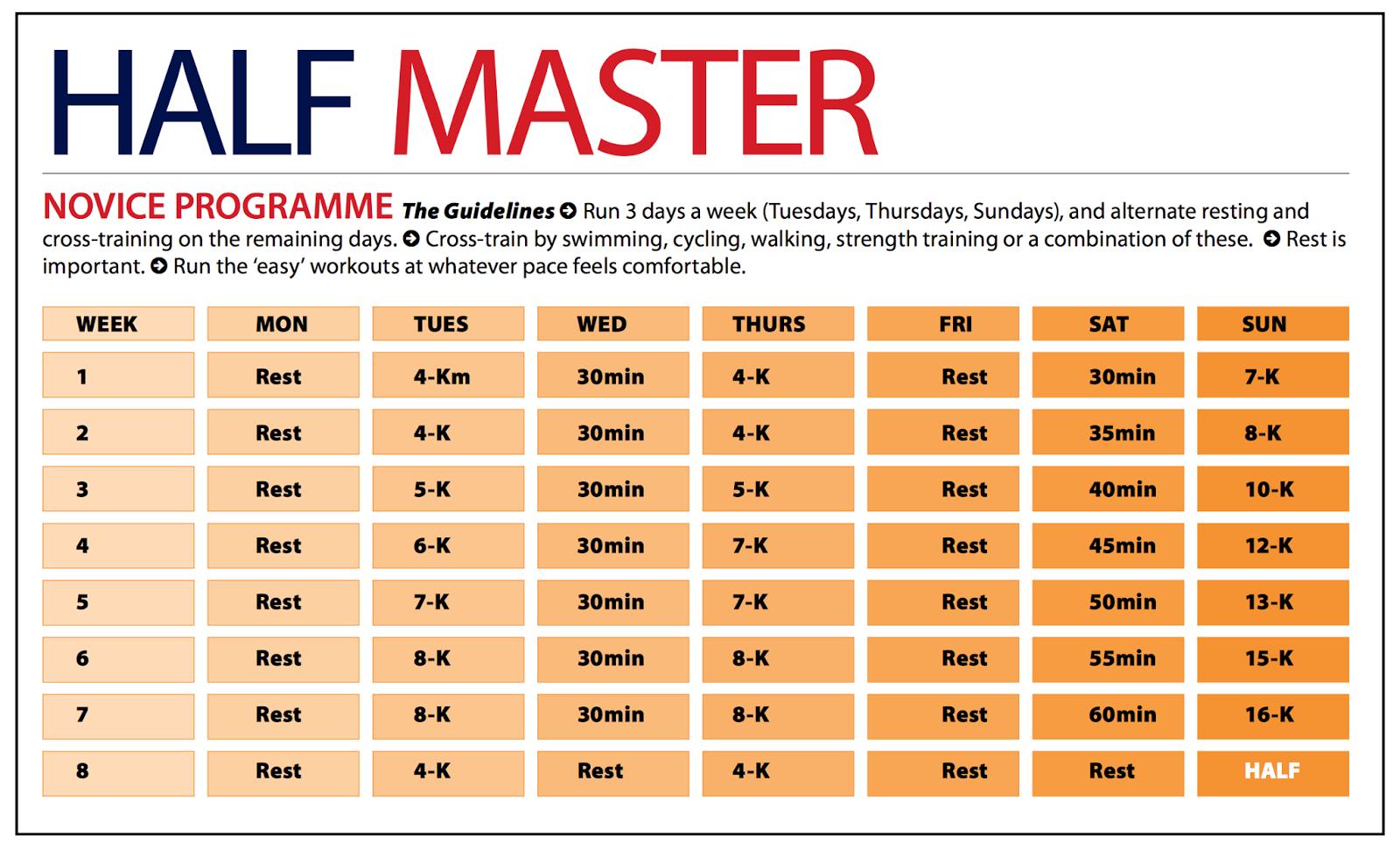 Currently Confessing | Half Marathon Training Schedule, Half