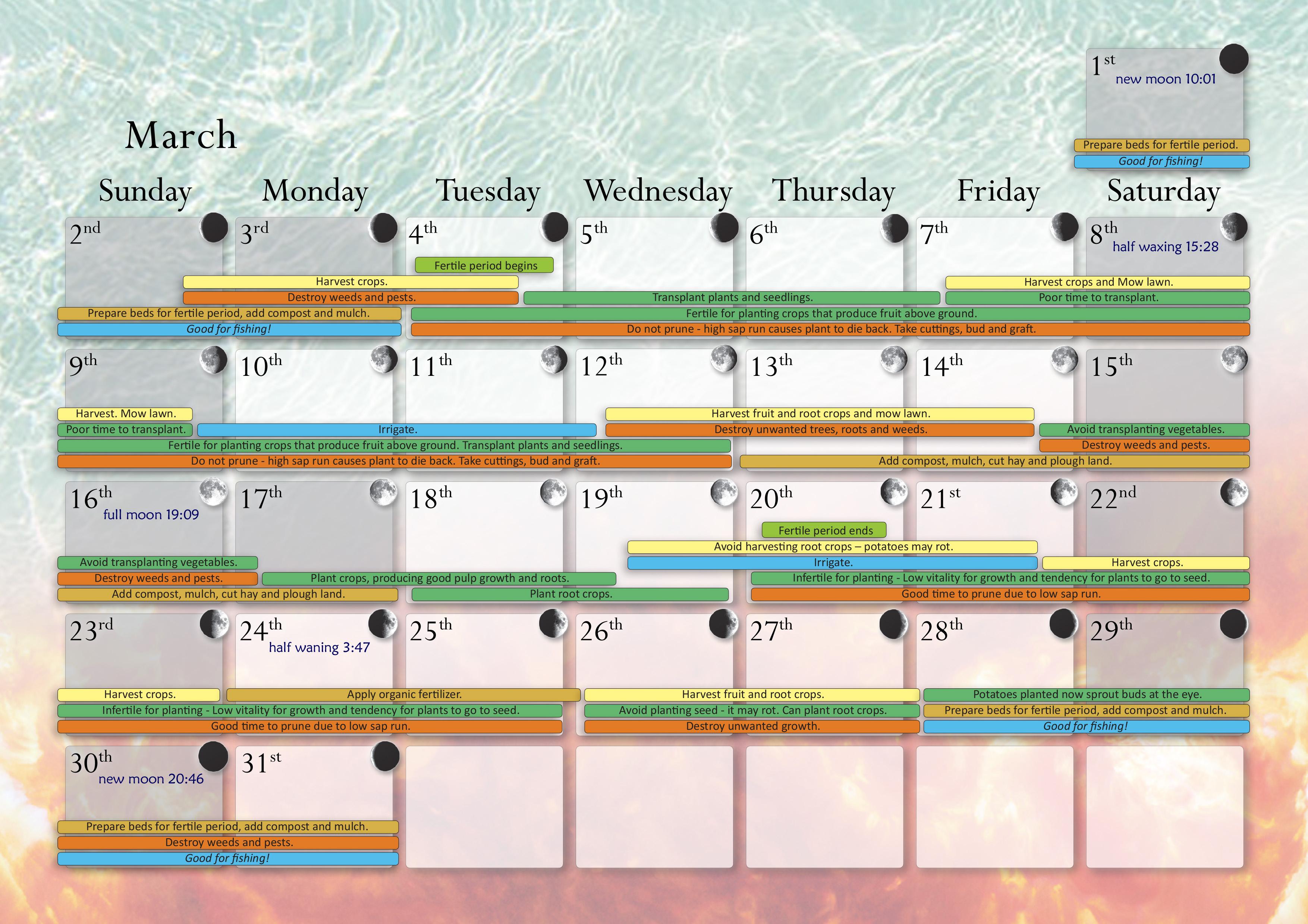 Customcreation » Planting Calendar