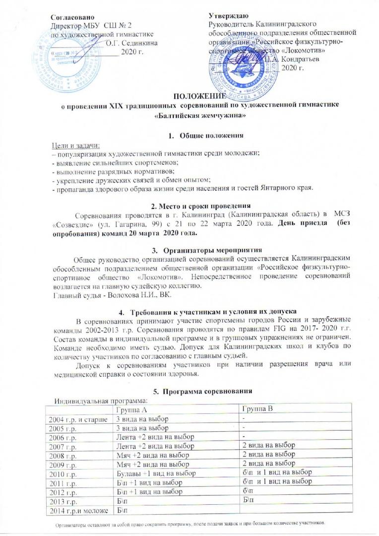 Балтийская Жемчужина», 21-22.03.2020, Калининград