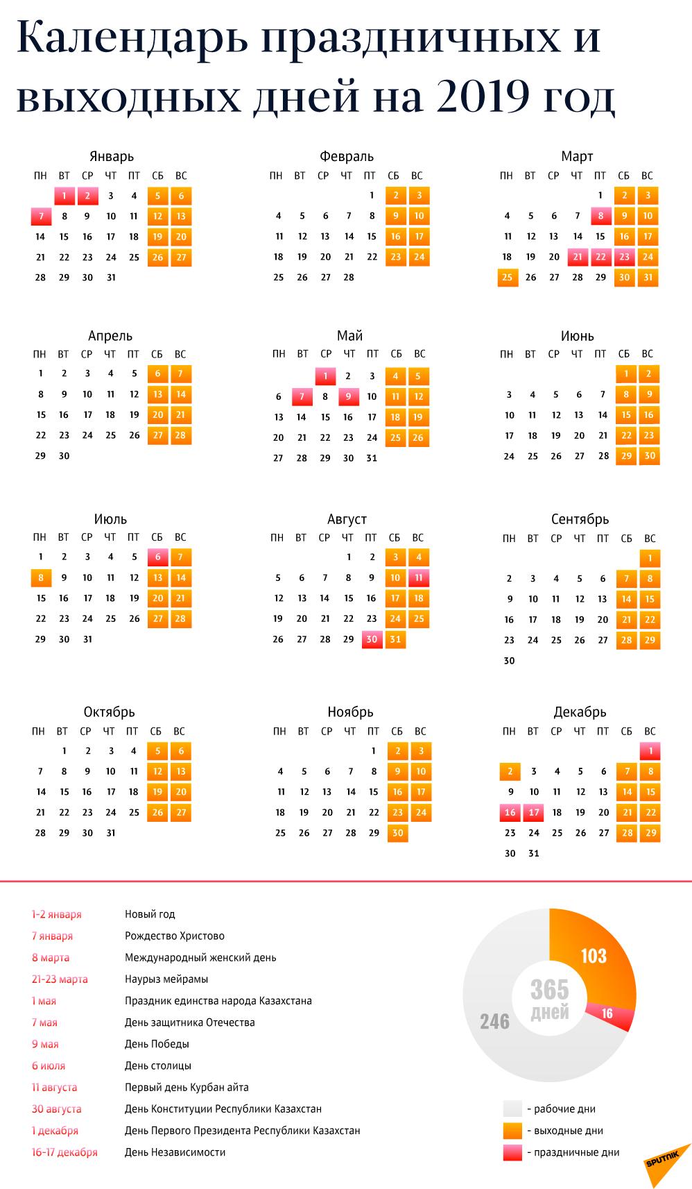 Календарь 2019 Года: Праздники И Выходные