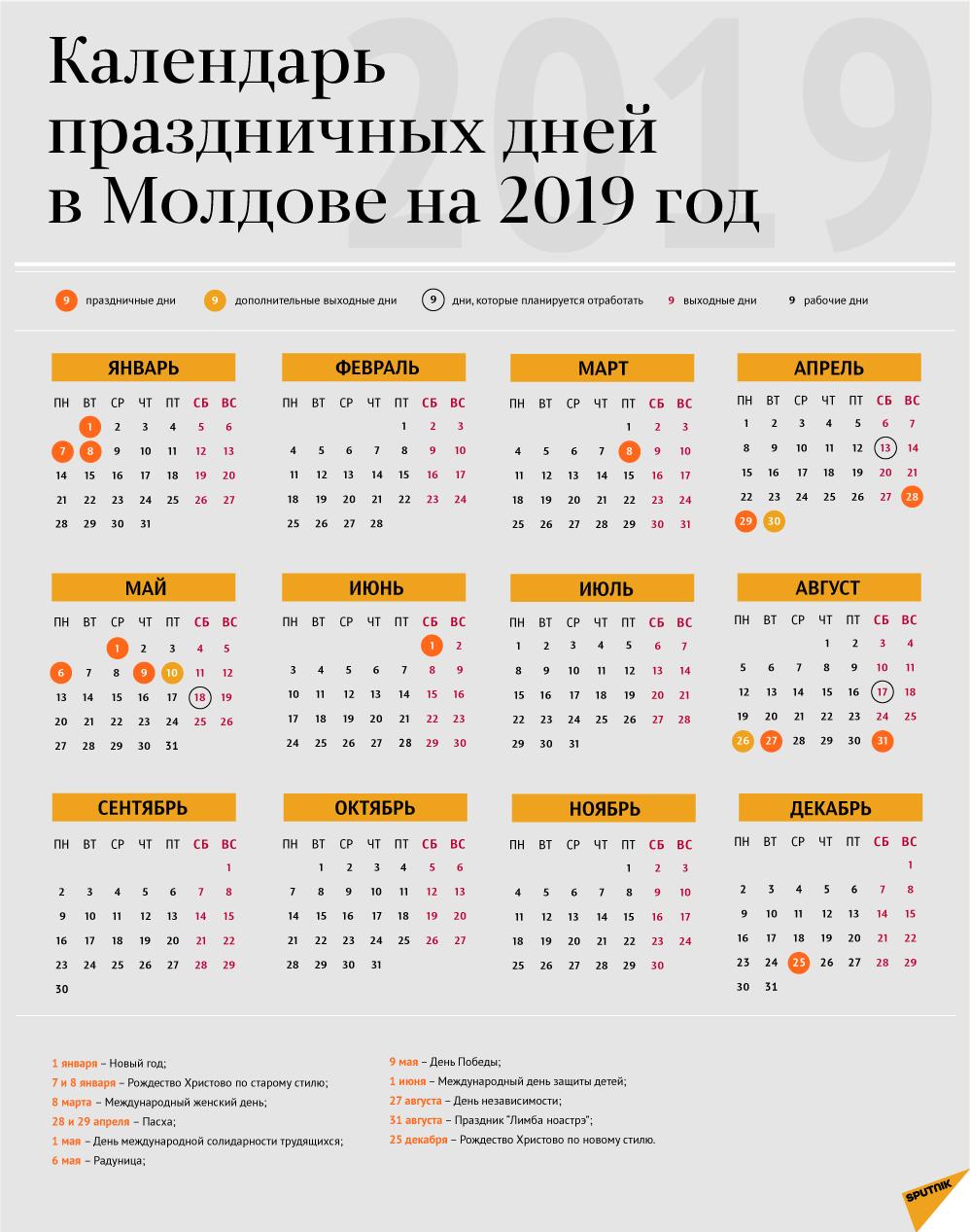 Календарь Рабочих И Выходных Дней В 2019 Году В Молдове