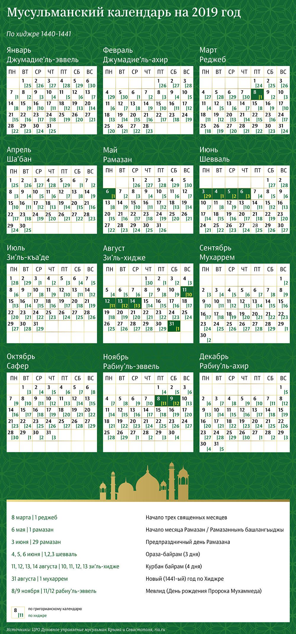 Мусульманский Календарь На 2019 Год |
