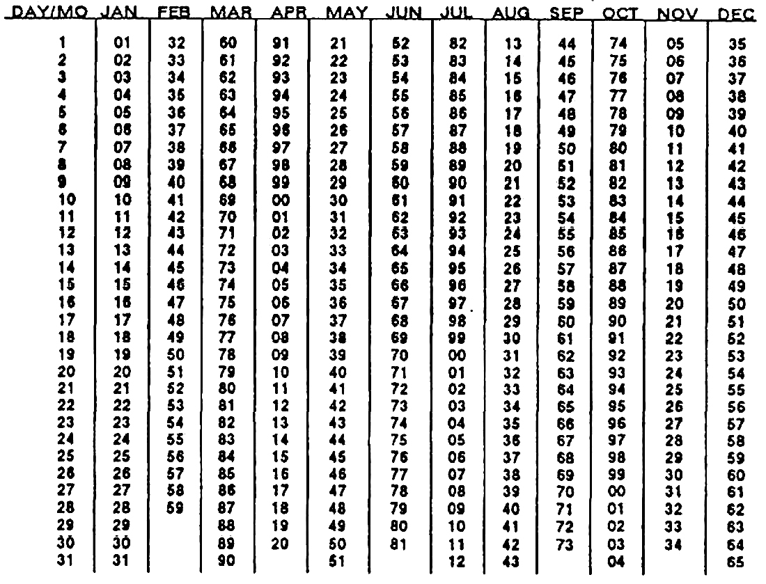 Day Counter Calendar - Yeter.wpart.co