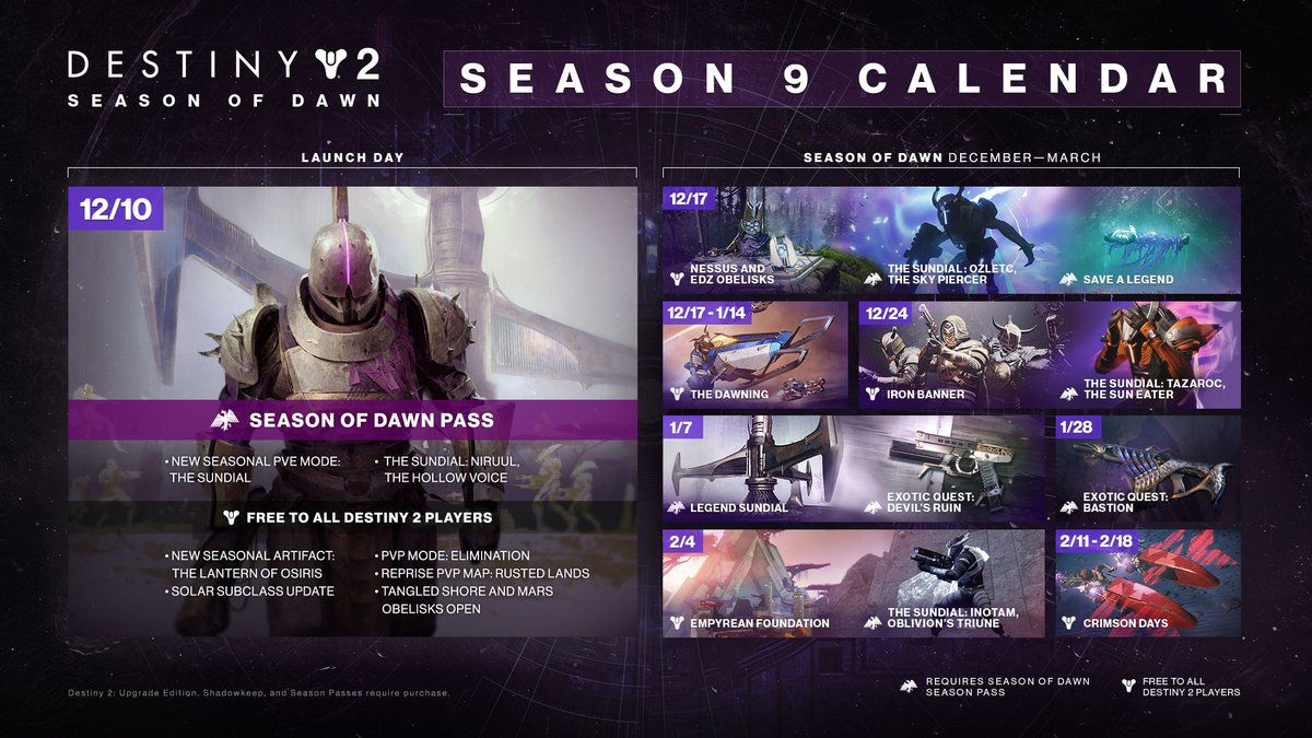 Destiny 2 Season Of Dawn Calendar, Events, And Exotics - Polygon