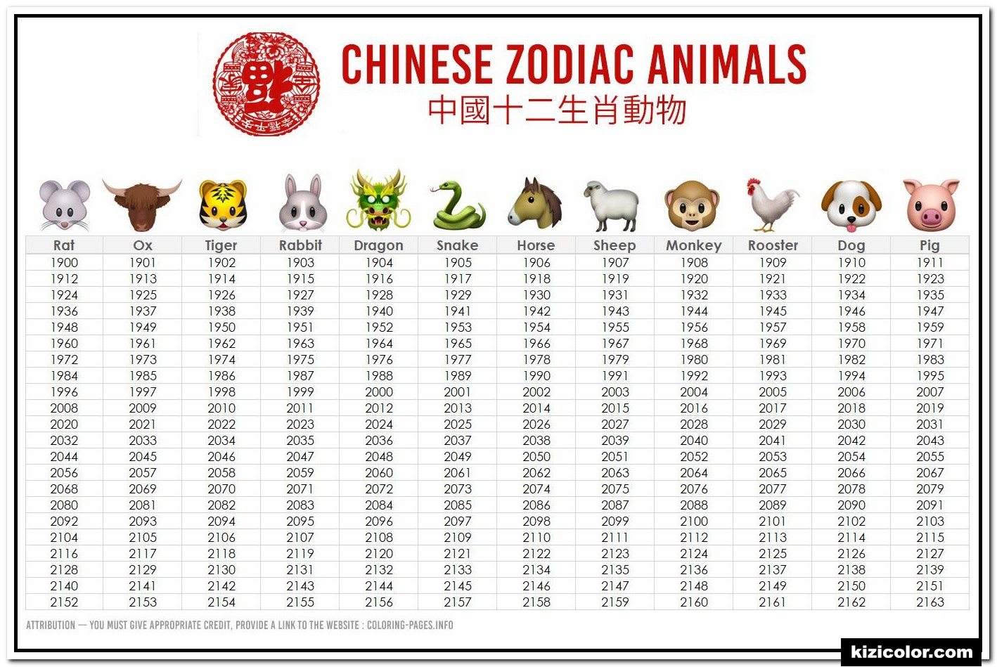 🎨 Chinese Zodiac Animals Calendar Year - Kizi Free Coloring