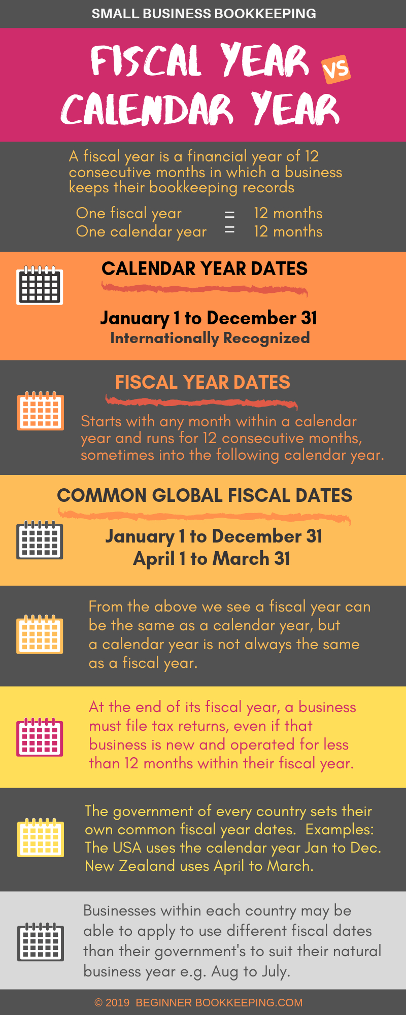 Fiscal Year Definition For Business Bookkeeping