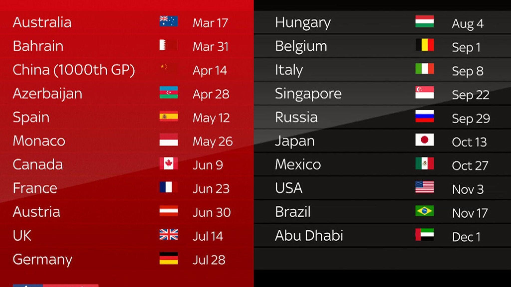 Formula 1 2020 Dates