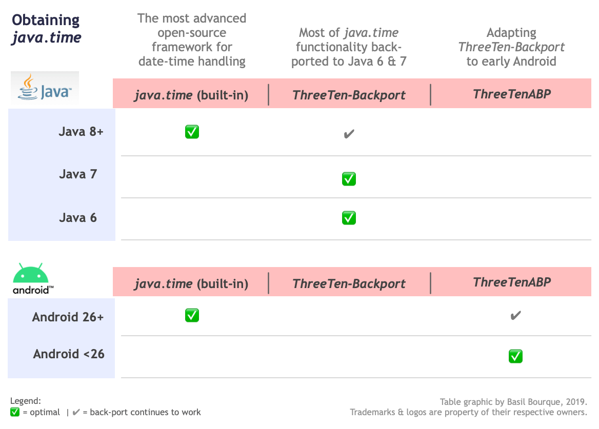 Java Calendar Add Not Incrementing Year - Stack Overflow