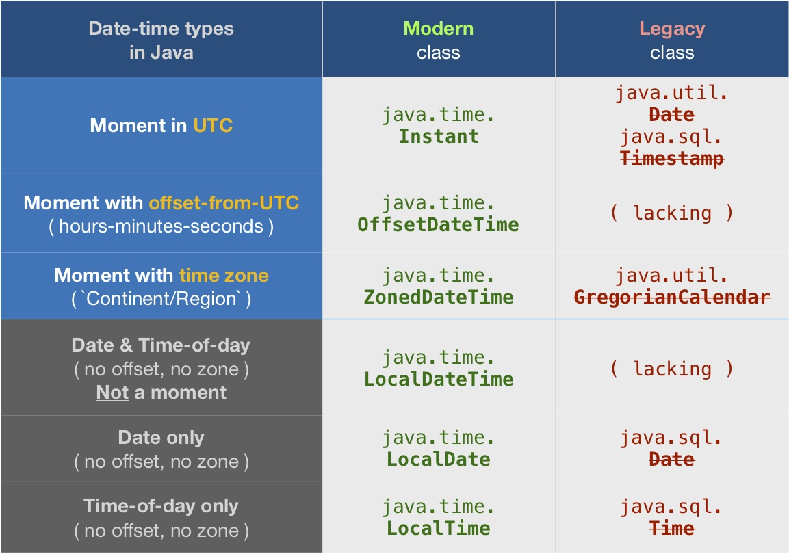 Java Calendar Week 53 | Igotlockedout