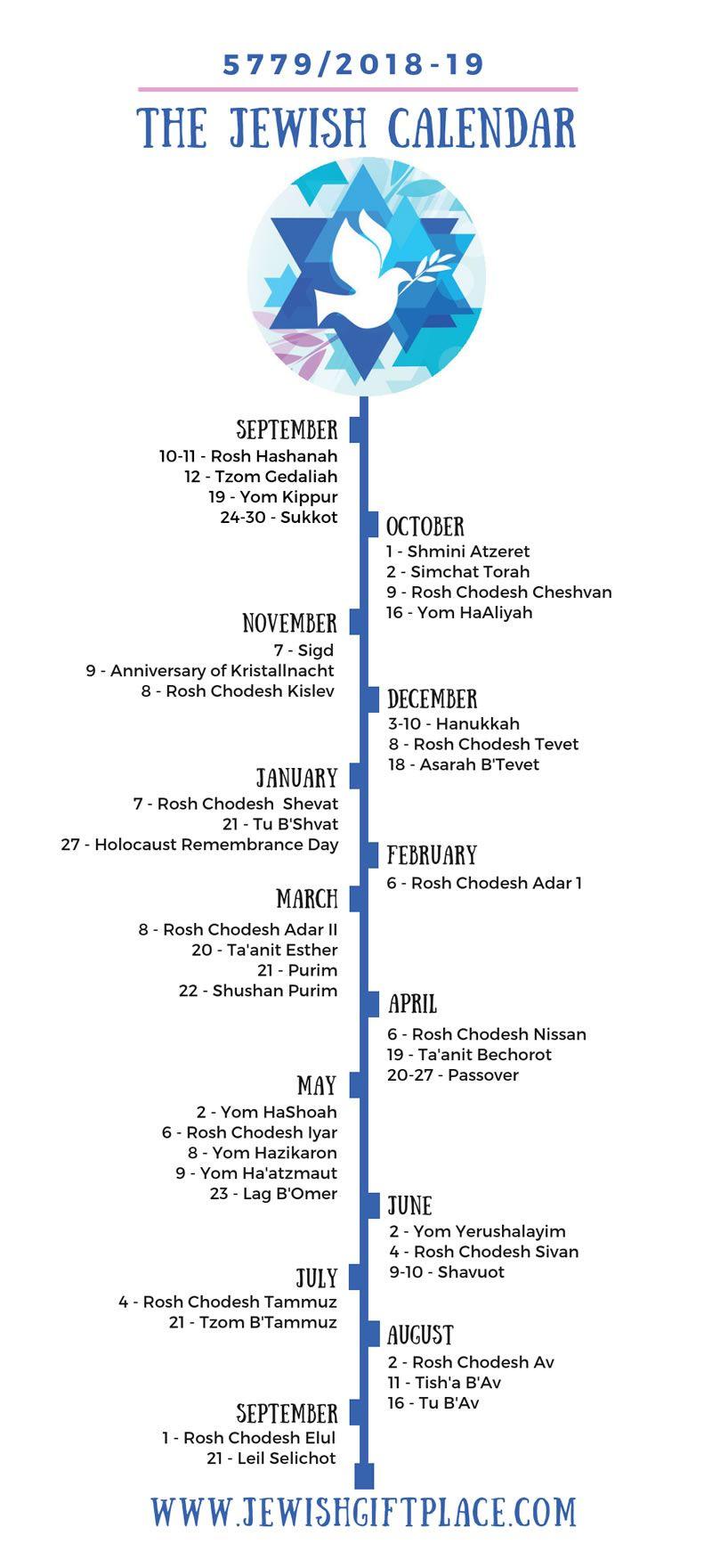Jewish Calendar 5779 | Jewish Calendar, Jewish Holiday