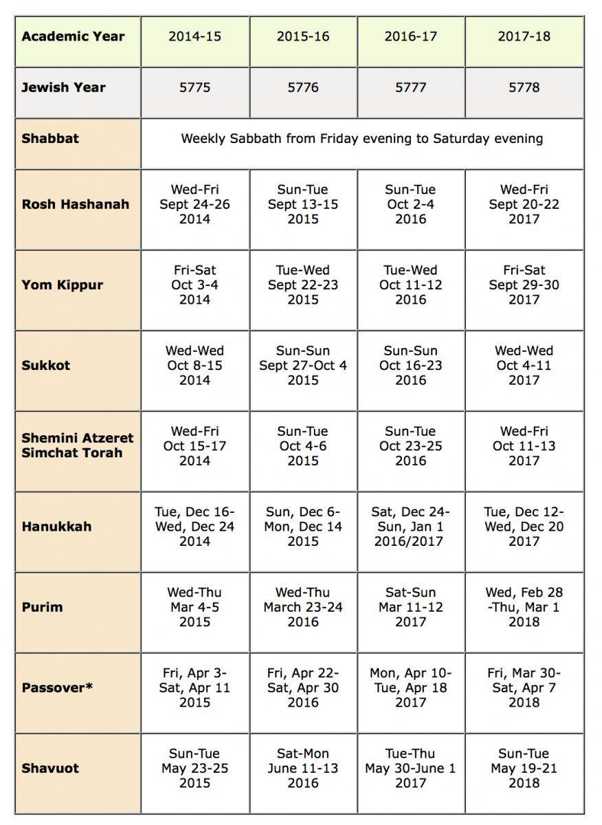 Jewish Holidays 2015-'17 | Jewish Calendar, Jewish Holiday