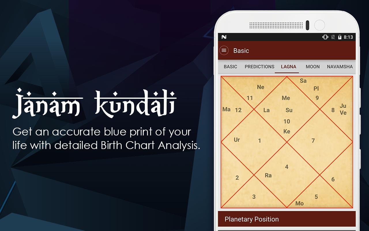 Kundli, Kundali Matching & Zodiac Sign : Astrology Для