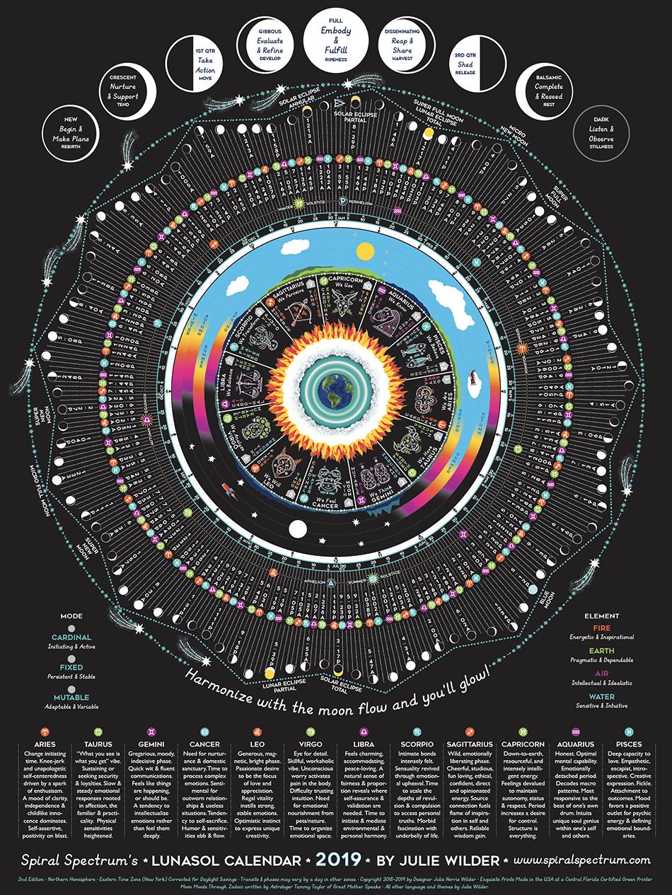 Luna Sol Calendar | Фазы Луны, Астрология И Луна