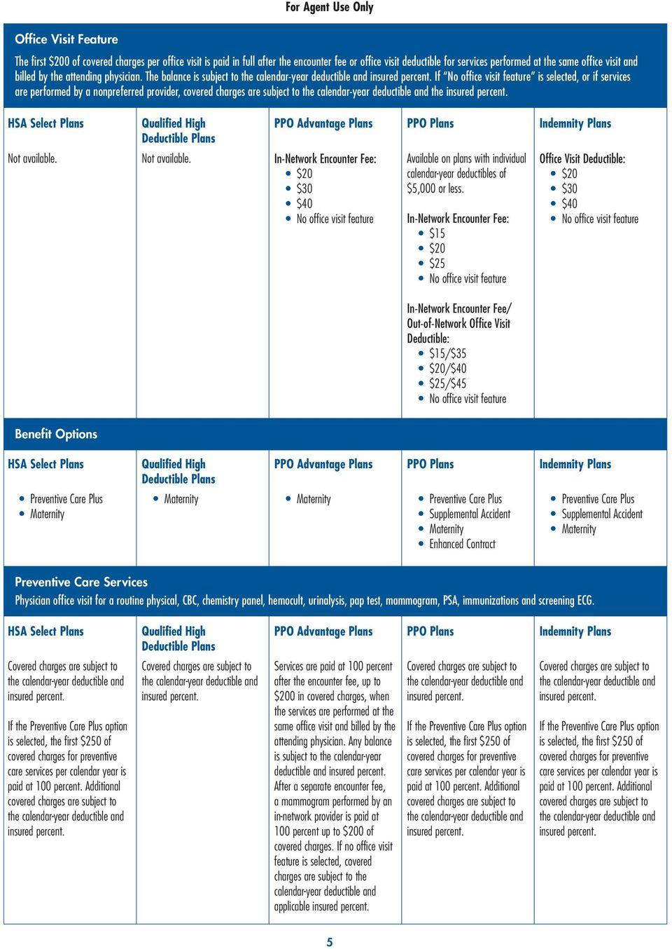 Medical Plan Comparison - Pdf Free Download