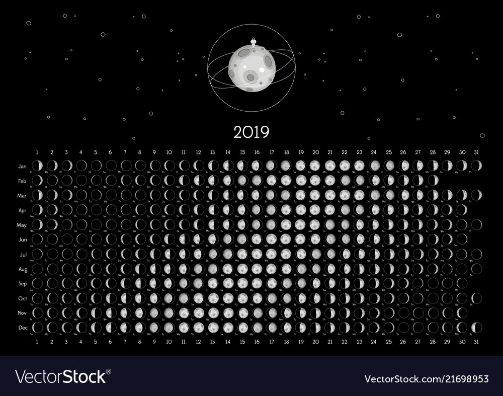 Moon Calendar 2019 Southern Hemisphere