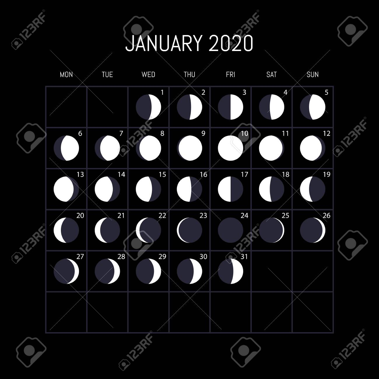 Moon Phases Calendar For 2020 Year. January. Night Background..