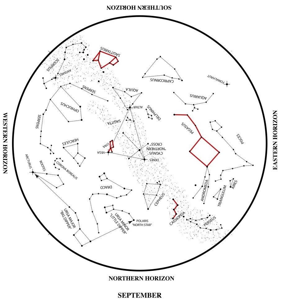 Nasa — Constellations And The Calendar