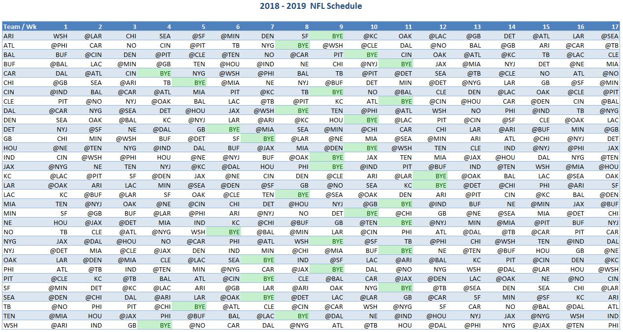 Nfl 2018 Schedule
