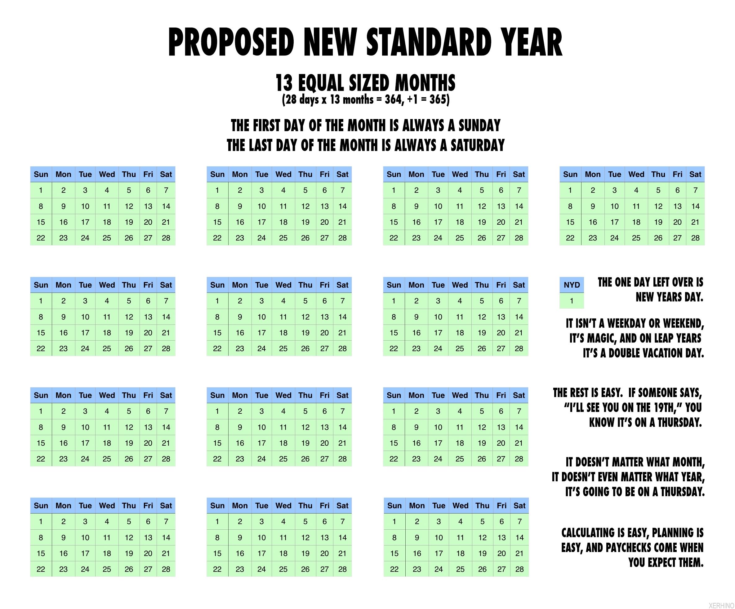 Posh Java Calendar Year 4 Digit : Mini Calendar Template