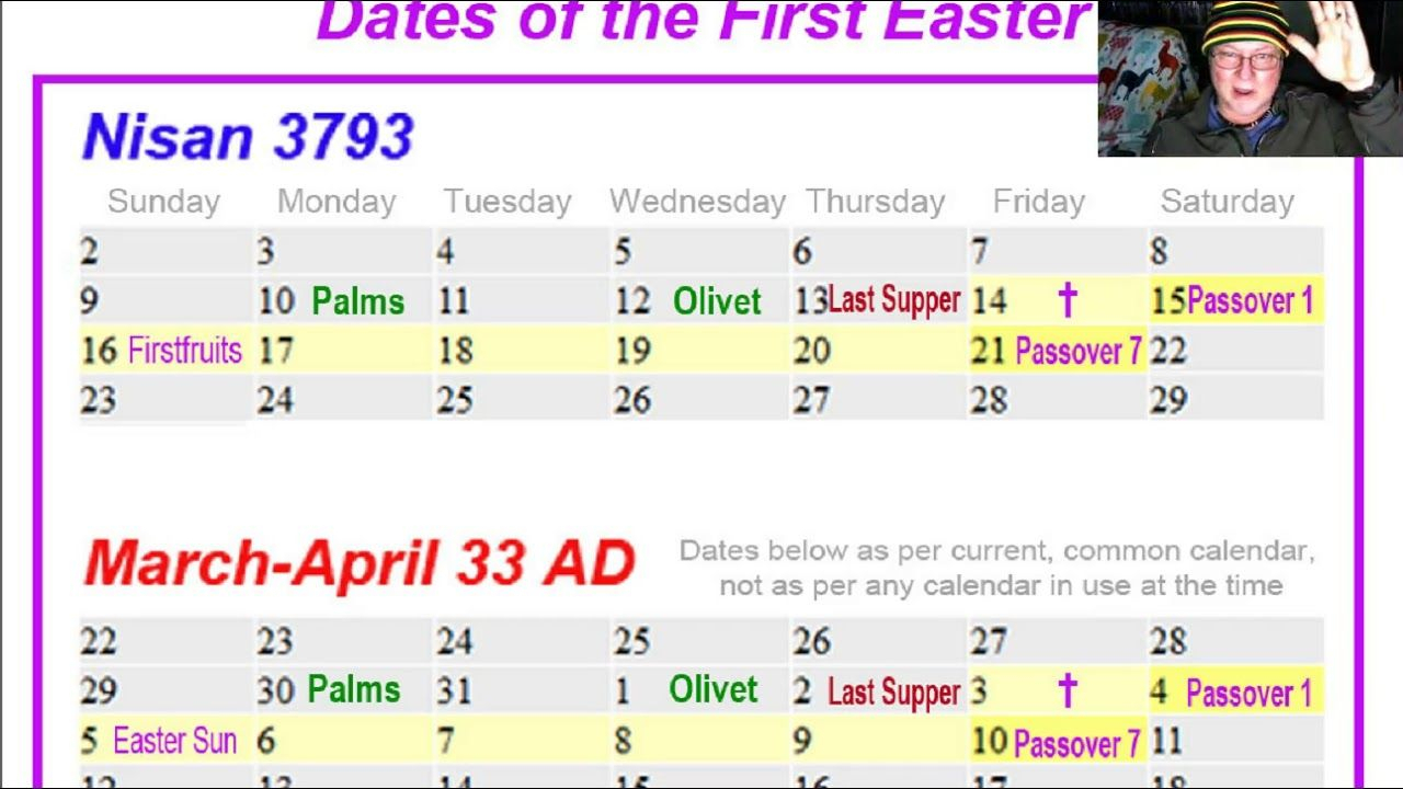 Rapture Tribulation Insight? Rabbi: 2019 Passover Is Year We
