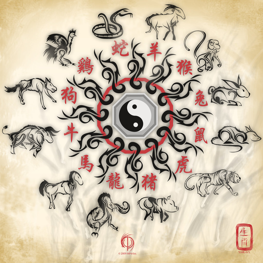 Star Signs Explained: The Chinese Zodiac