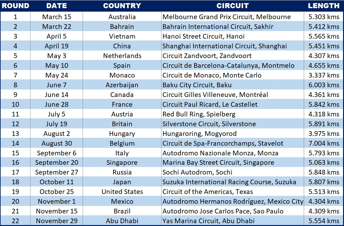 The 2020 Formula 1 World Championship Calendar - News And
