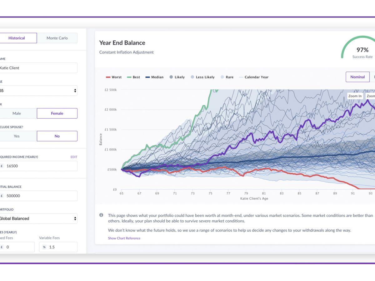 Timeline App. Ensuring Retirement Income Portfolios Last A