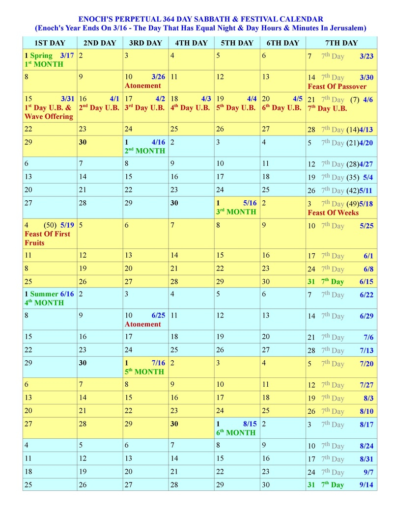 Yearly Calendar Day Counter | Templates Free Printable