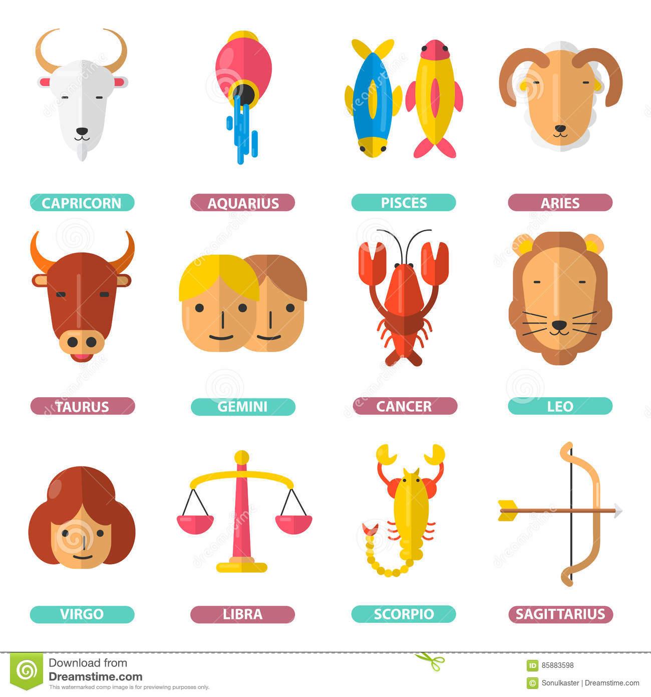 Zodiac Signs Horoscope Poster Of Twelve Symbols Stock Vector