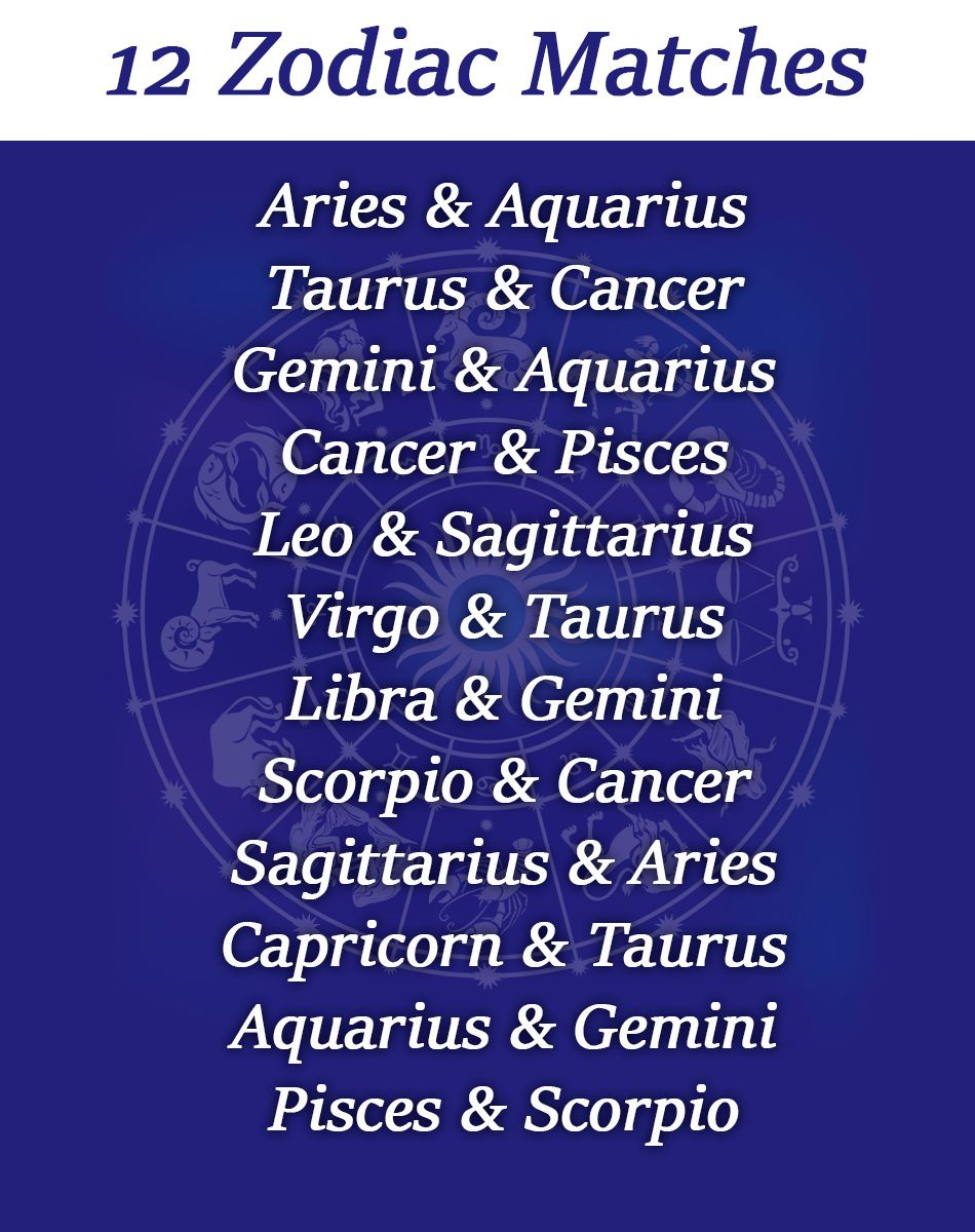 Zodiac Signs - Your 6 Dominant Personality Traits According