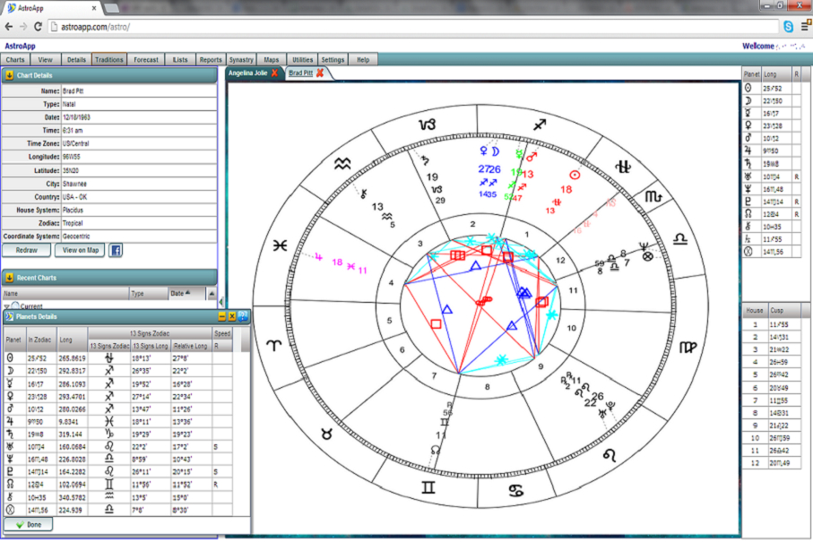 13 Signs Zodiac And Ophiuchus