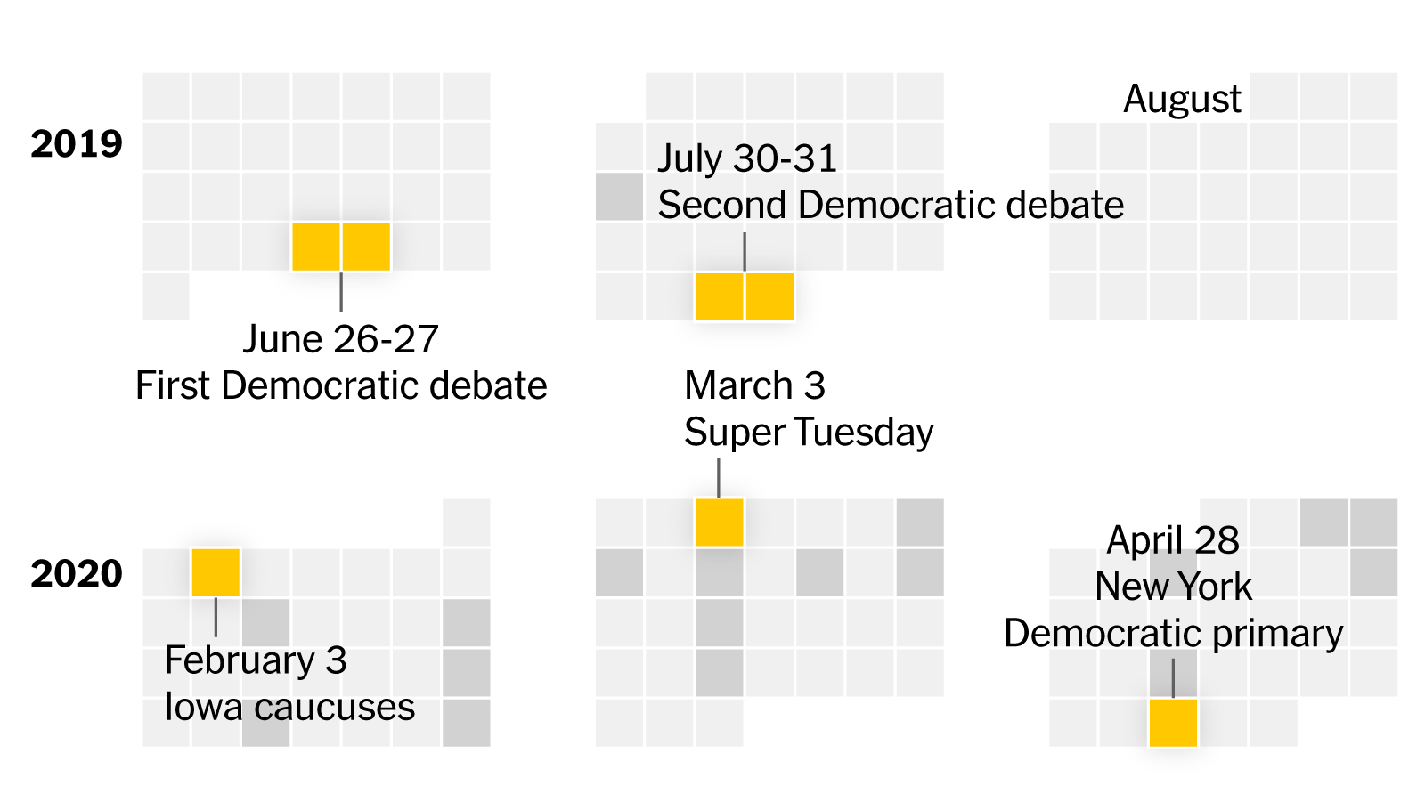 2020 Presidential Election Calendar - The New York Times