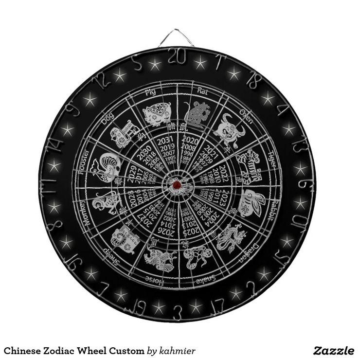 24 Best Mayan / Aztec Calendar Images On Pinterest | Aztec