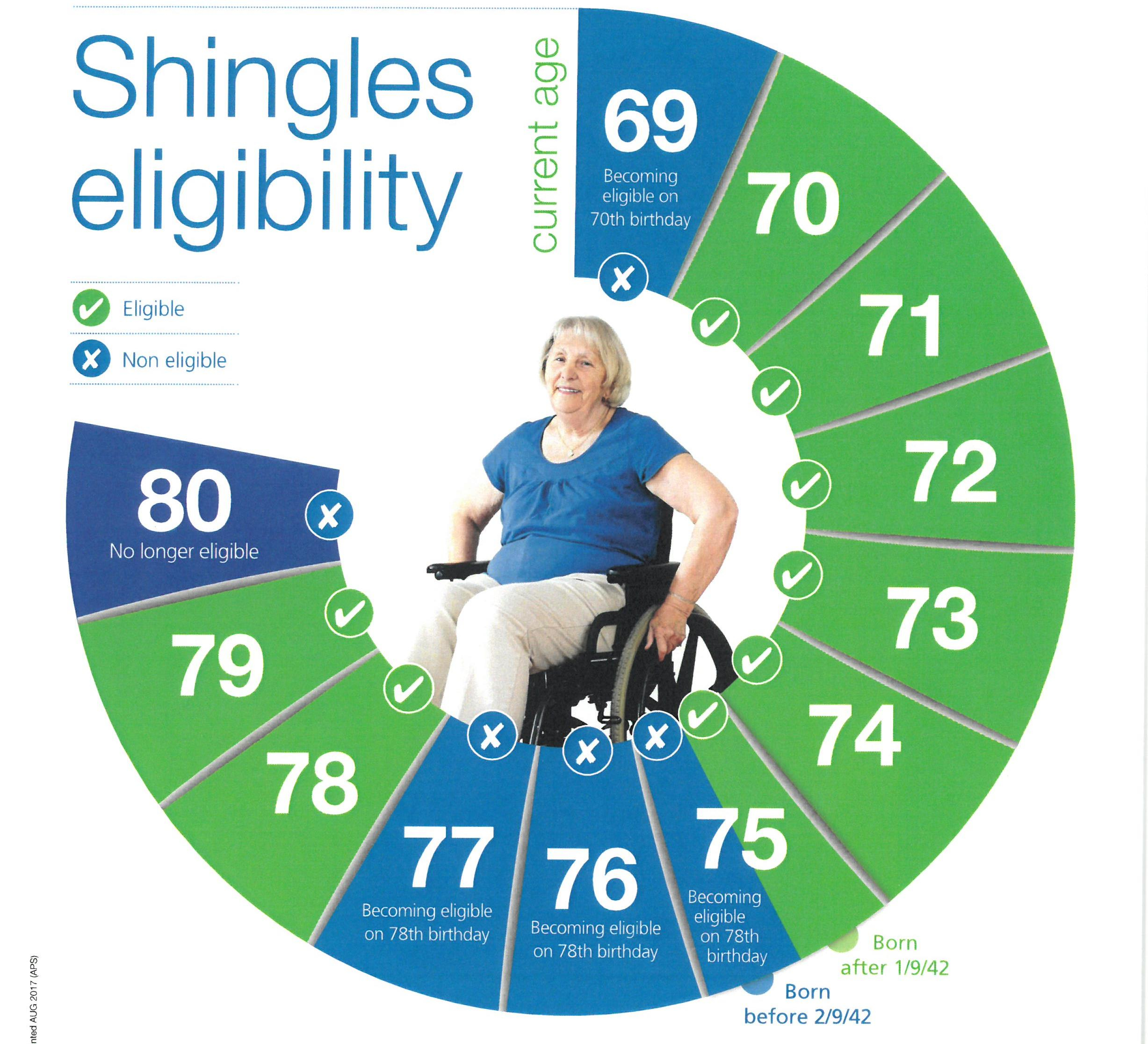 Ask Your Gp About The Shingles Vaccination - Knowsley News