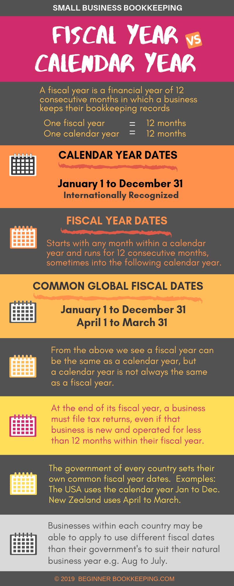 Calendar Year Legal Definition | Calendar Printables Free