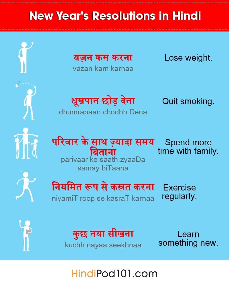 Calendar Year Meaning In Hindi | Ten Free Printable