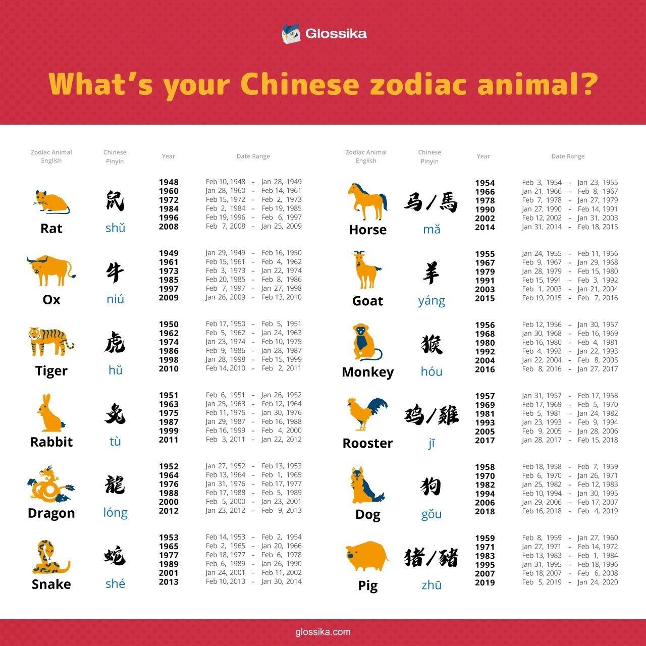 Chinese Calendar Zodiacyear | Month Calendar Printable