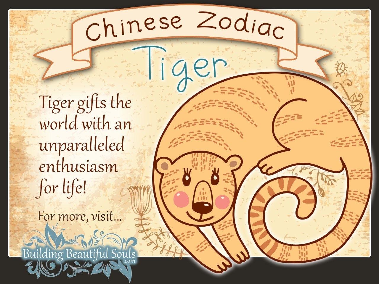 Chinese Zodiac Calendar Tiger | Month Calendar Printable