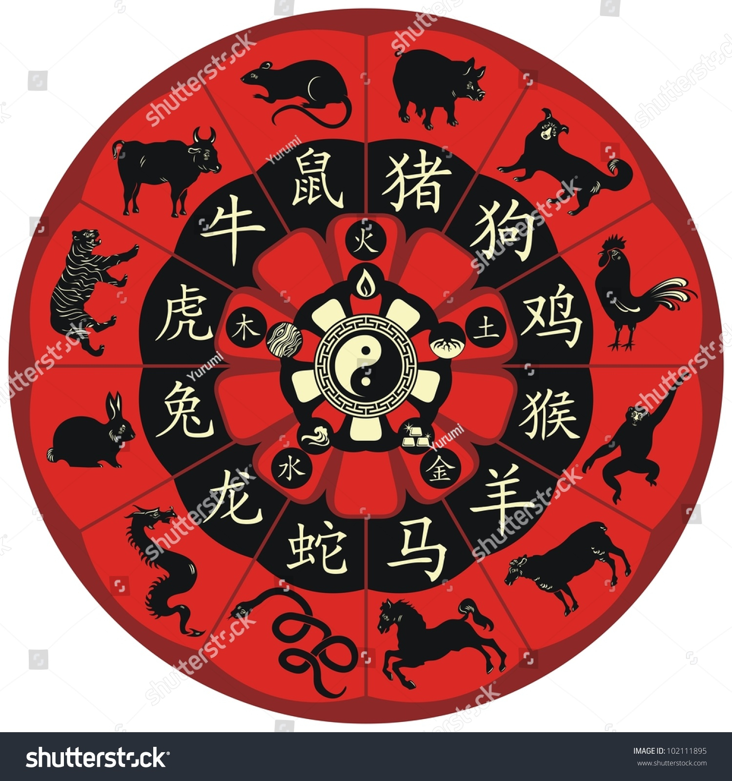 Chinese Zodiac Wheel Signs Five Elements Stock Vector